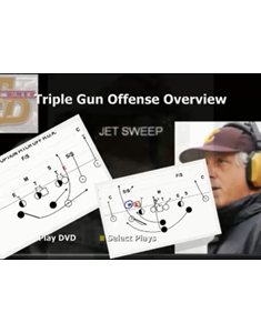 Triple Gun Offense – An Overview