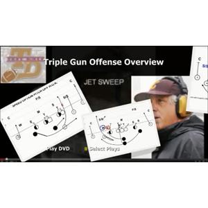 Triple Gun Offense – an Overview